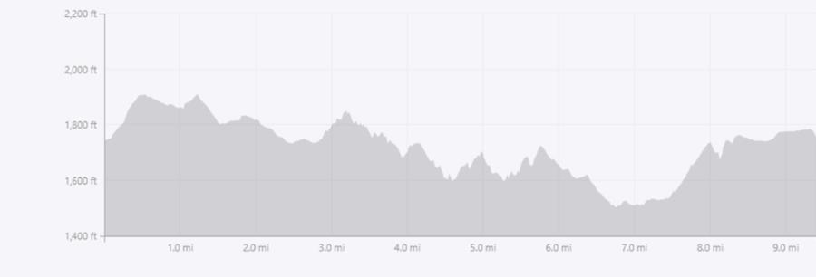 15k elevation