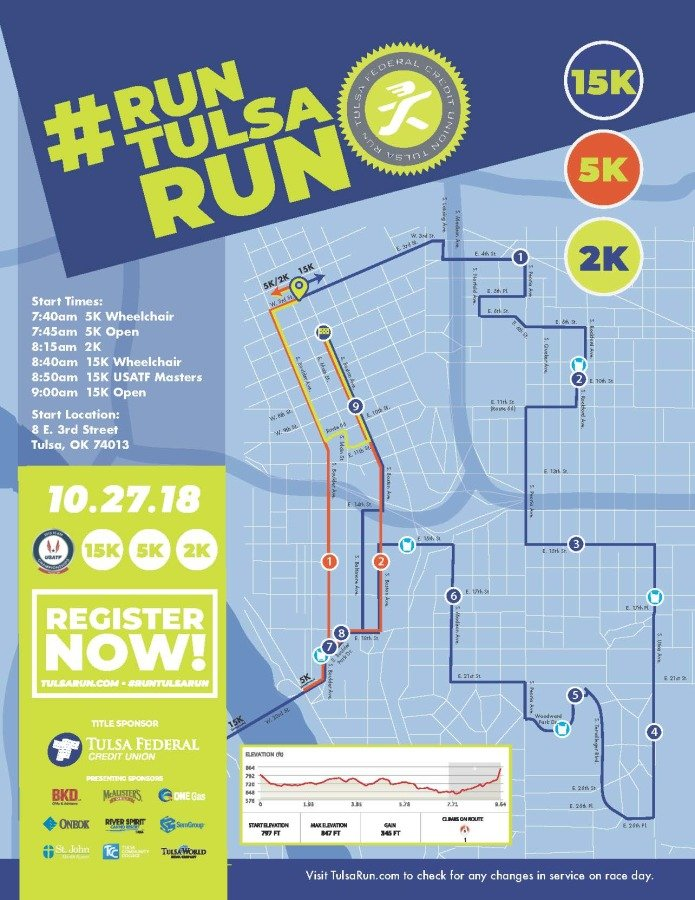 Tulsa Federal Credit Union Tulsa Run 2019 Course Maps - Tulsa-on-us-map