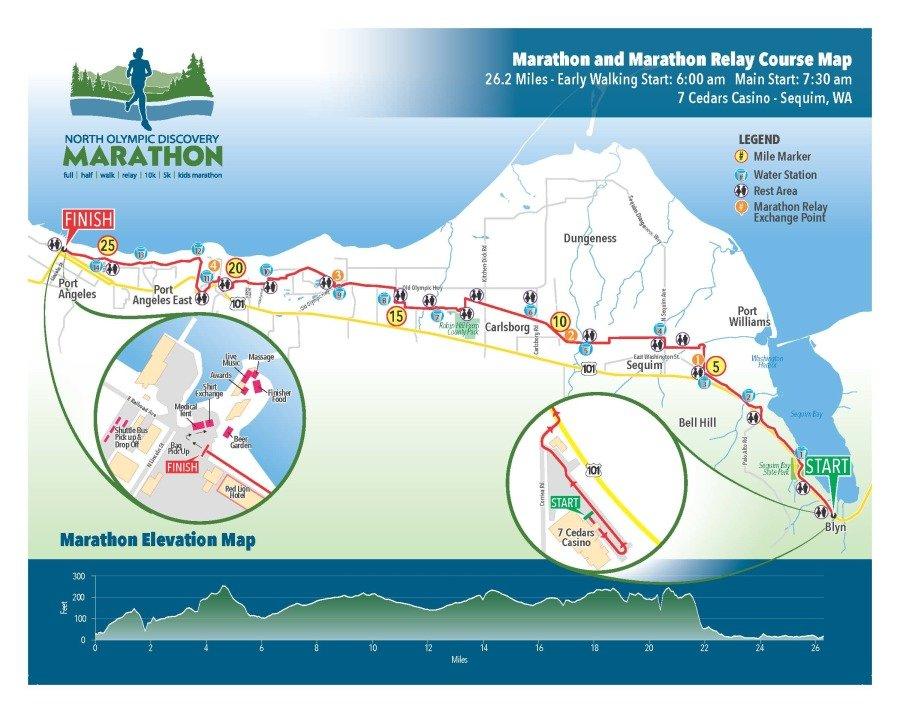 Marathon, Marathon Walk & Marathon Relay