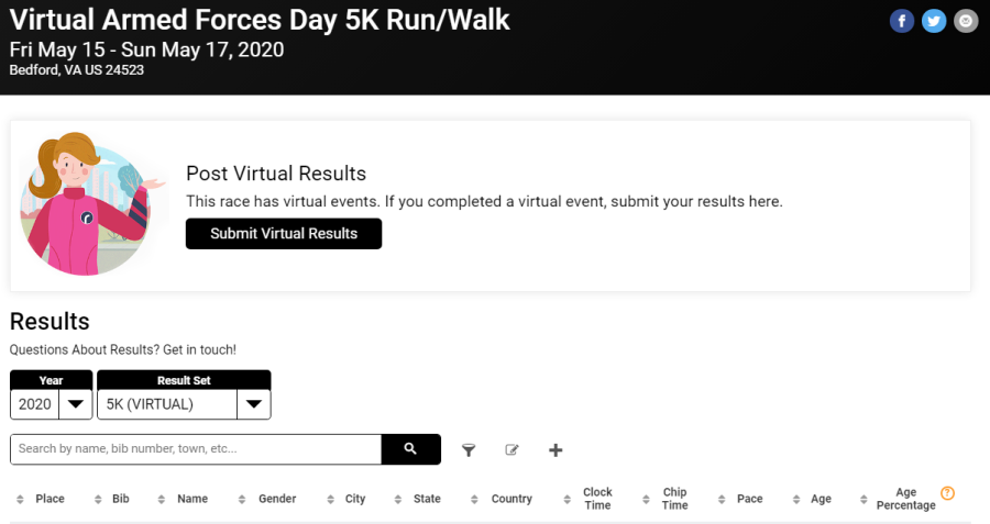 Armed Forces Day 5k Results Page