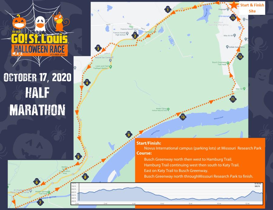 Go St Louis Halloween 2020 The Great GO! St. Louis Halloween Race: Race Course