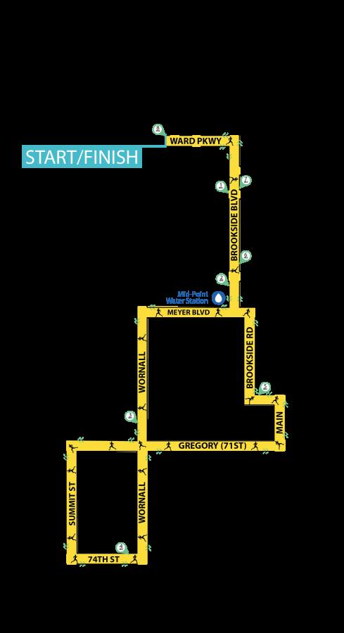 8-mile route image