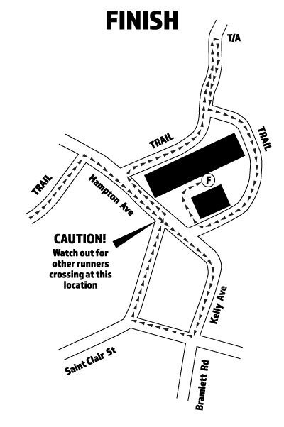 Finish Map