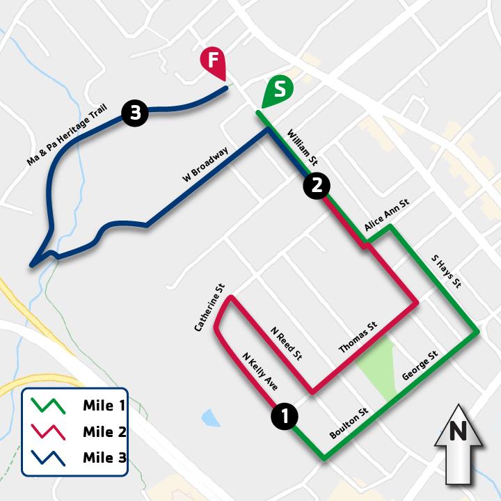 Bel Air race course